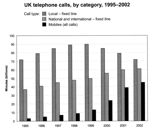 uk-telephone-calls